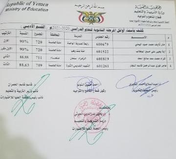 نتائج الثانوية العمومية 2021 ثالث ثانوي اليمن صنعاء 3